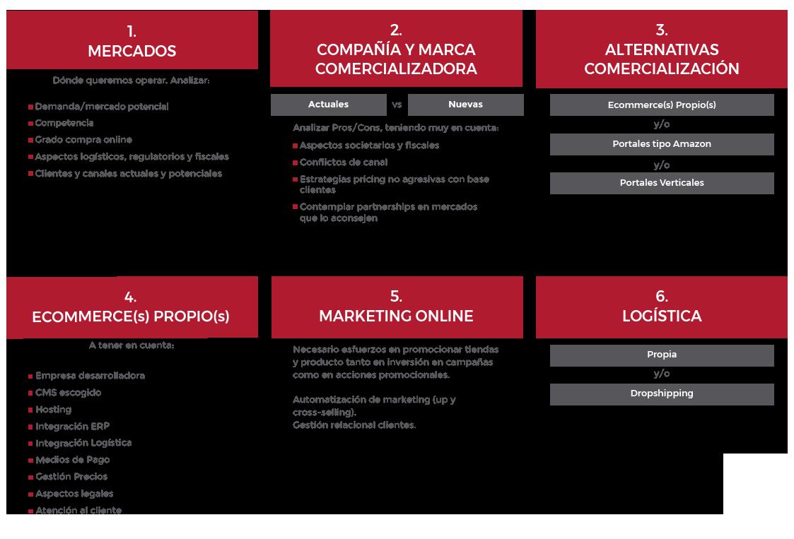 ecommerce-esquema_GLR+